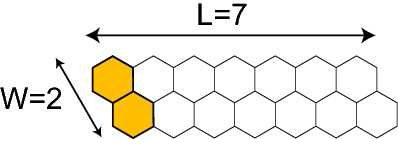 Geometric configuration of zigzag graphene nanoribbons