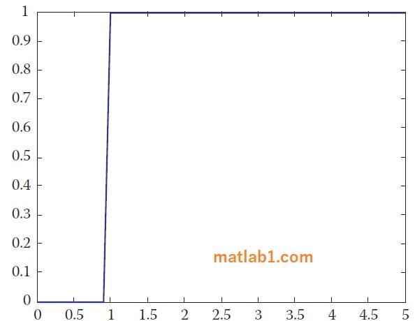step-matlab