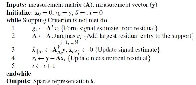 Algorithm 2 Pseudo-code of Orthogonal Matching Persuit