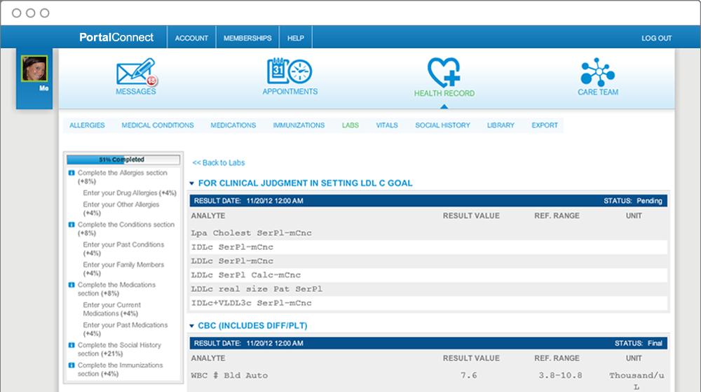 Personal Health Records and Patient Portals