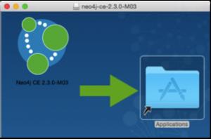 Neo4J Applications