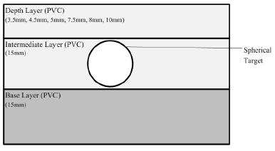 PVC Tissue Phantom