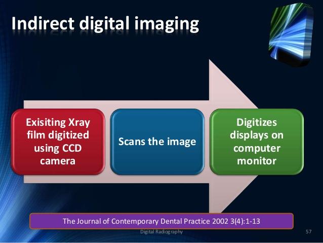 Indirect Imaging