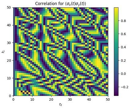 Python Code for Correlations