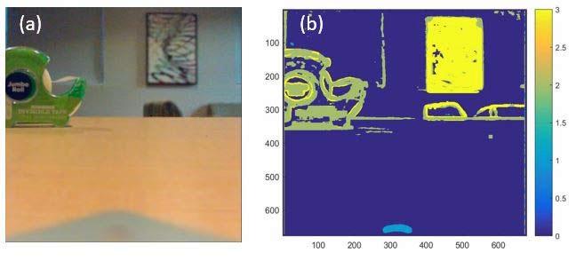 depth detection local standard deviation method
