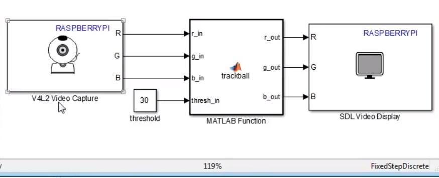 Model based design in Simulink — MATLAB Number ONE